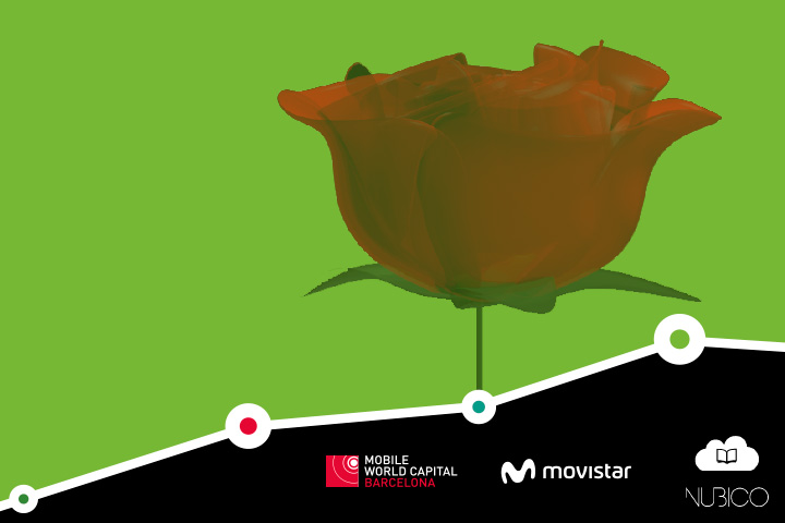 Sant Jordi en Mobile World Centre